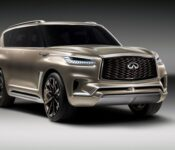 2022 Infiniti Qx80 Cost Redesign When Will The Model